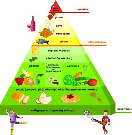 http://www.boukitsa.gr/images/pyramida.jpg